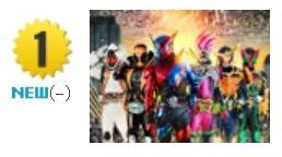 「仮面ライダー平成ジェネレーションズFINAL ビルド&エグゼイドwithレジェンドライダー」が映画ランキング1位キター!